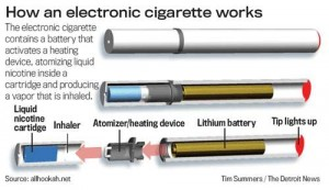 E-Cigarettes-Work
